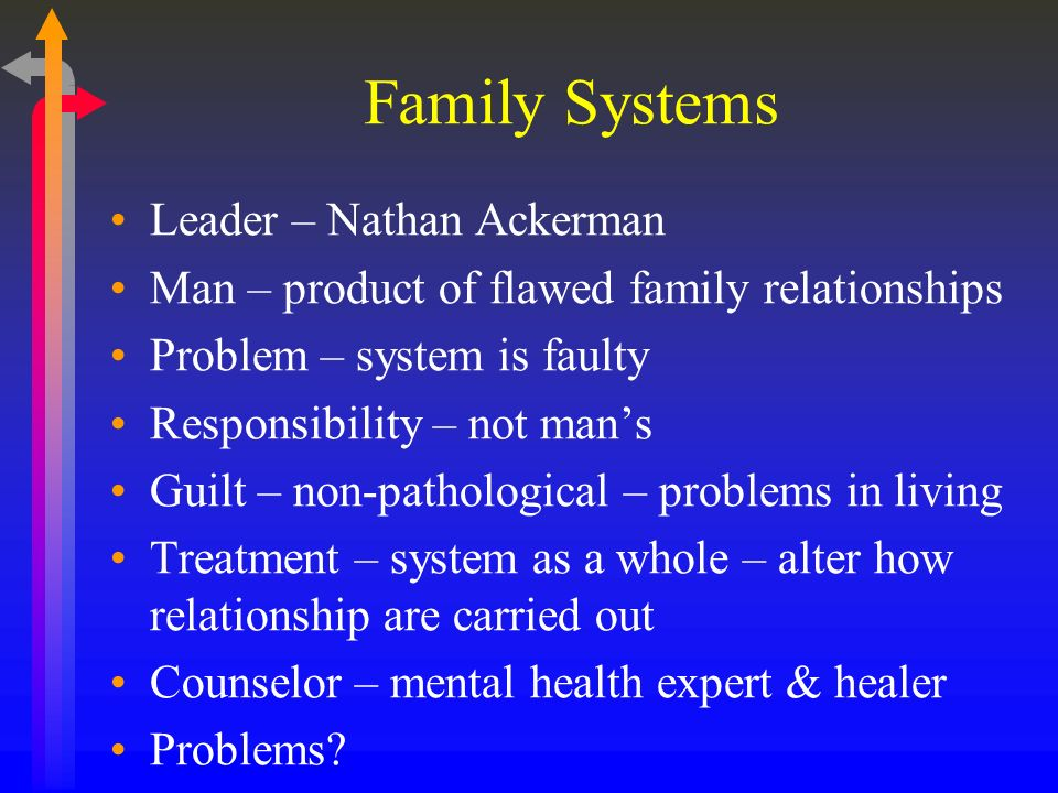 Family Systems Leader – Nathan Ackerman