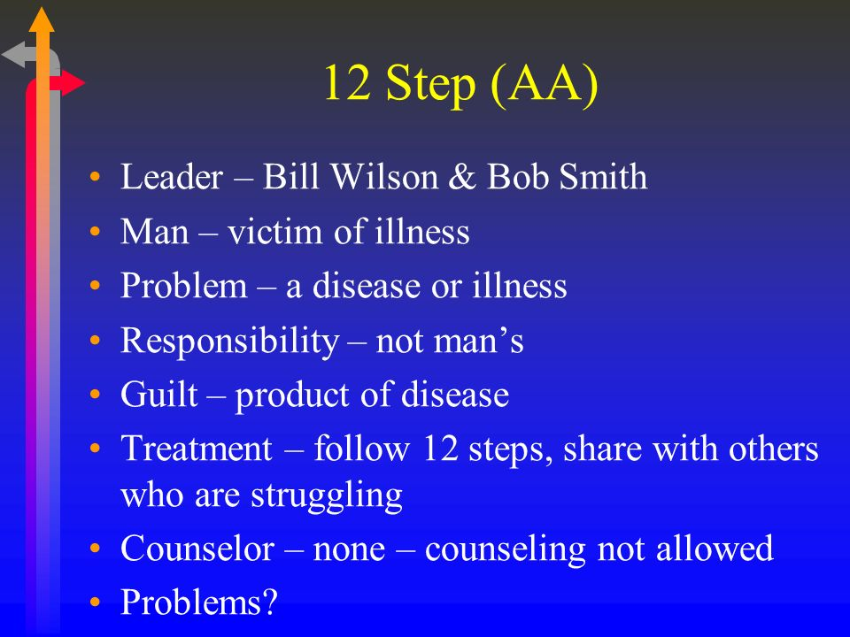 12 Step (AA) Leader – Bill Wilson & Bob Smith Man – victim of illness