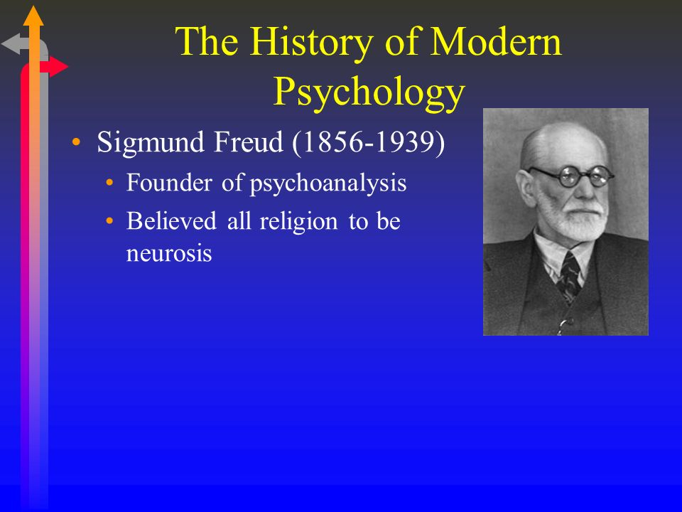 The History of Modern Psychology