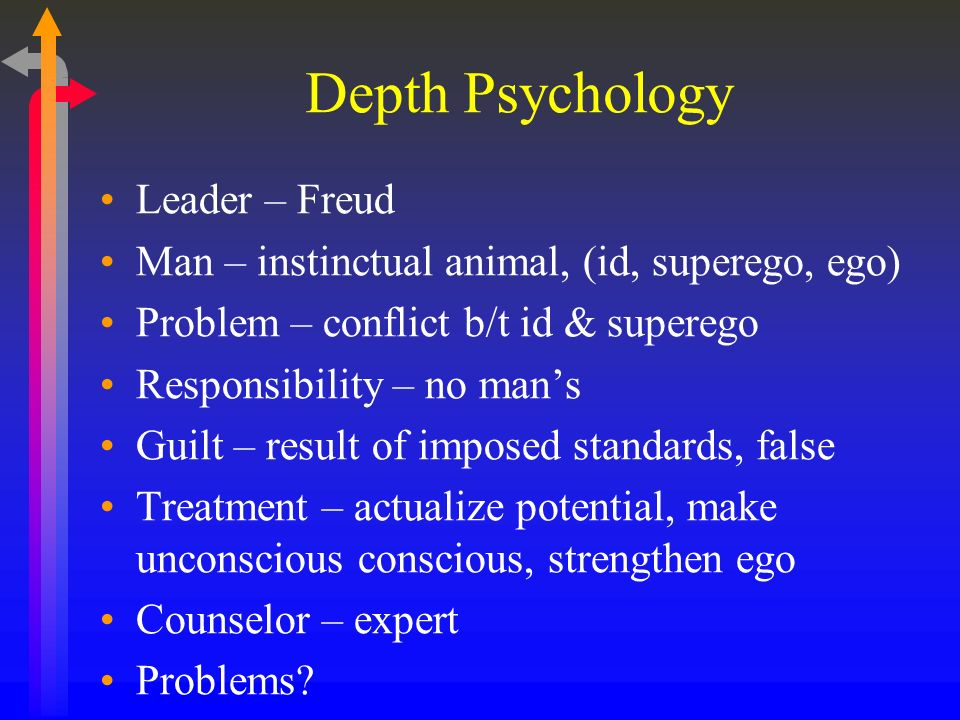 Depth Psychology Leader – Freud