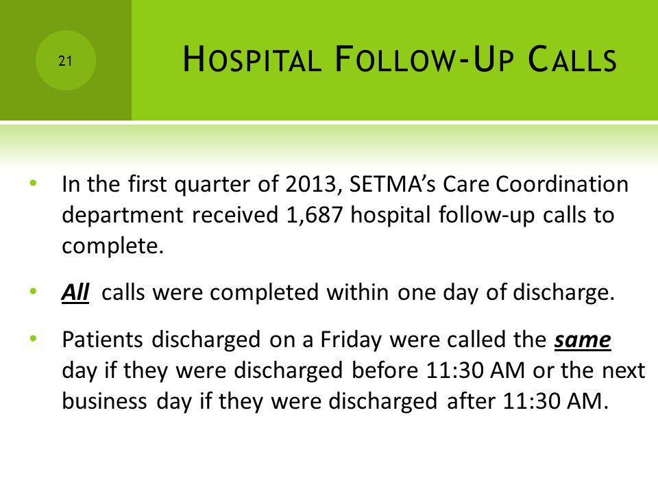 Hospital Follow-Up Calls