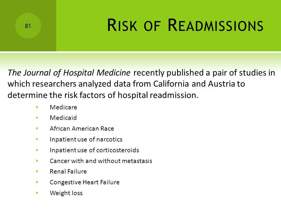 Risk of Readmissions