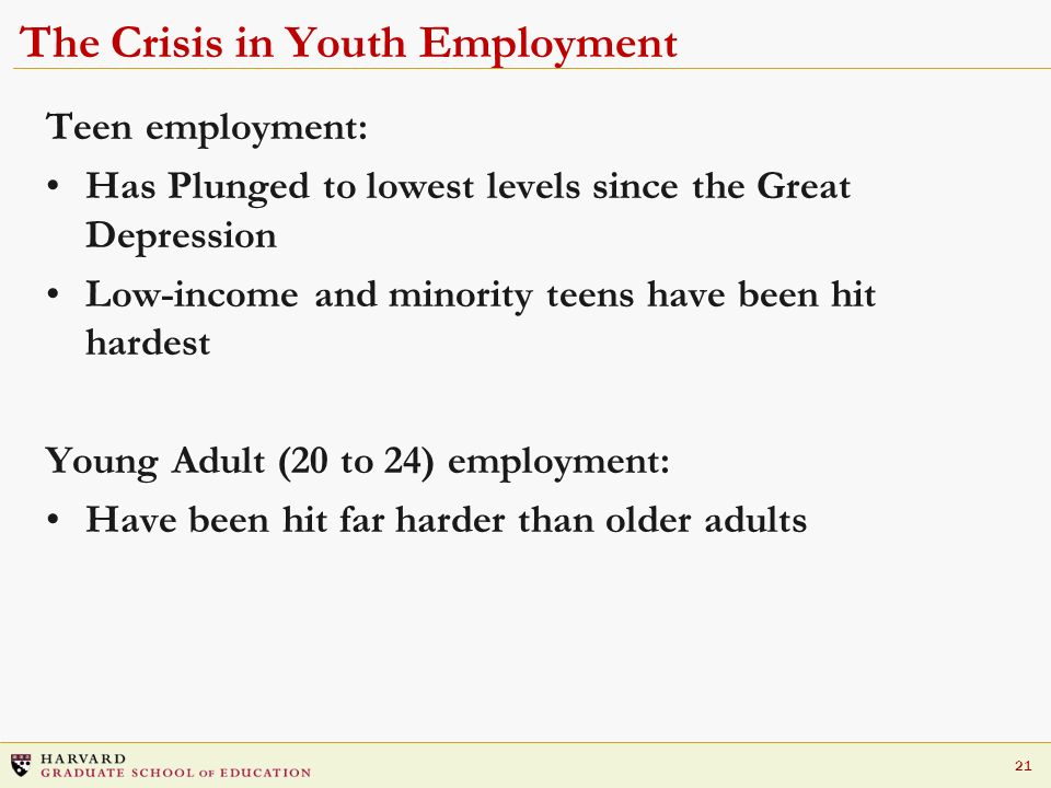 The Crisis in Youth Employment