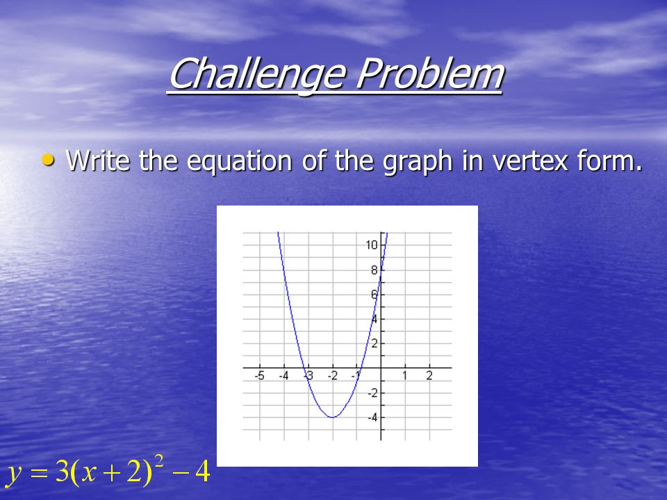 Challenge Problem Write the equation of the graph in vertex form.