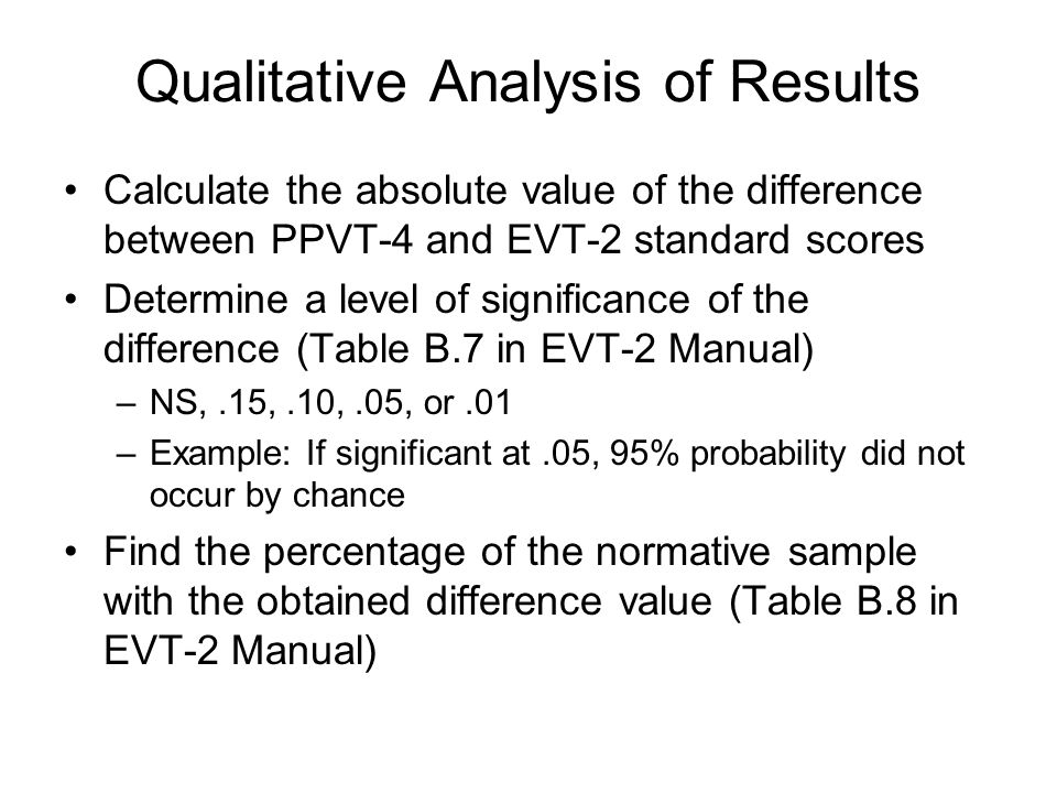 Qualitative Analysis of Results