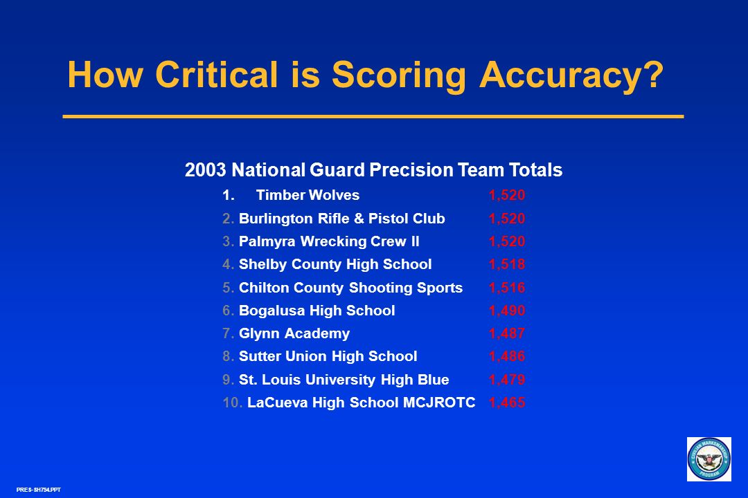 How Critical is Scoring Accuracy