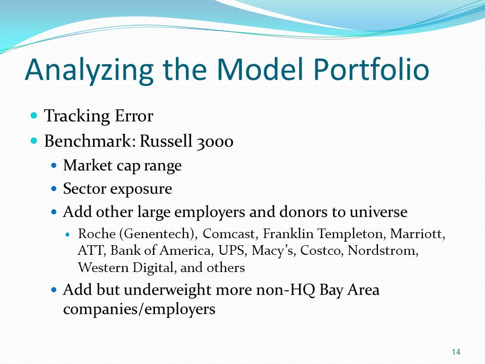 Analyzing the Model Portfolio