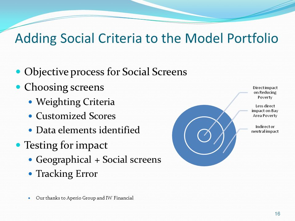 Adding Social Criteria to the Model Portfolio