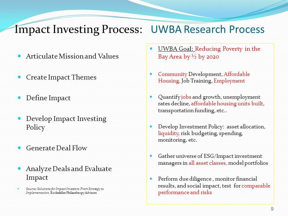 Impact Investing Process: UWBA Research Process