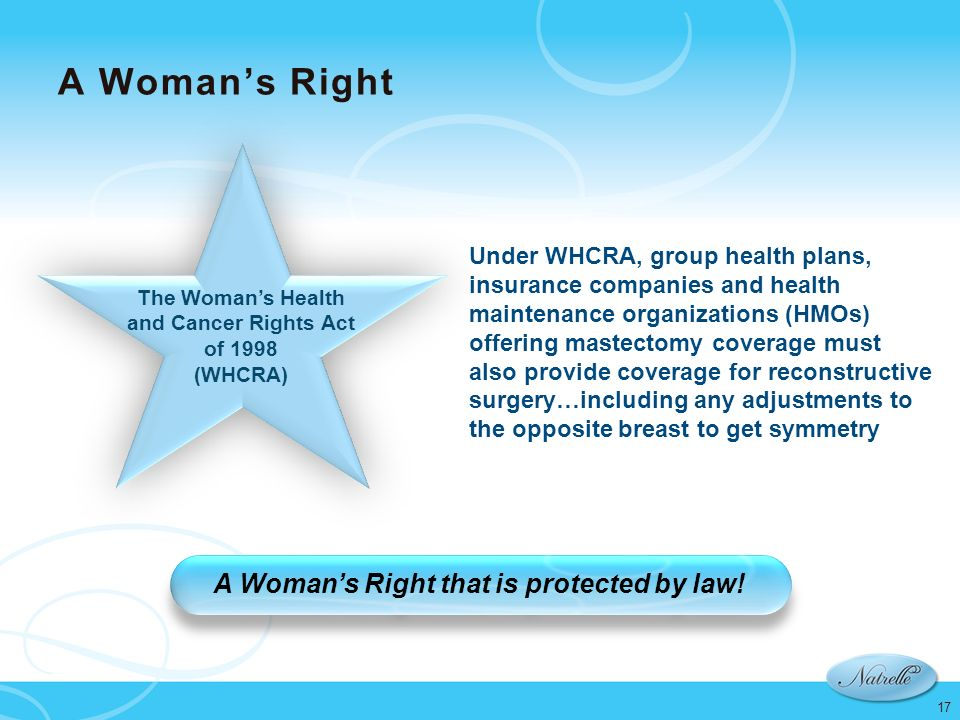 and Cancer Rights Act of 1998 (WHCRA)