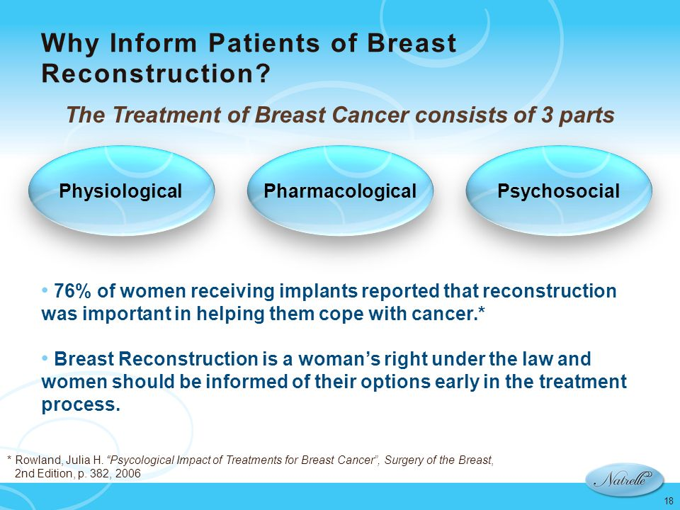 Why Inform Patients of Breast Reconstruction