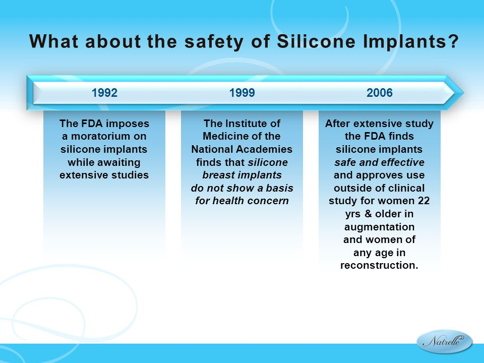 What about the safety of Silicone Implants