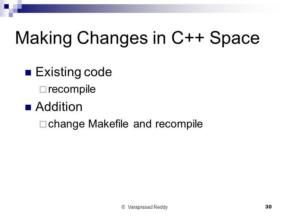 Making Changes in C++ Space