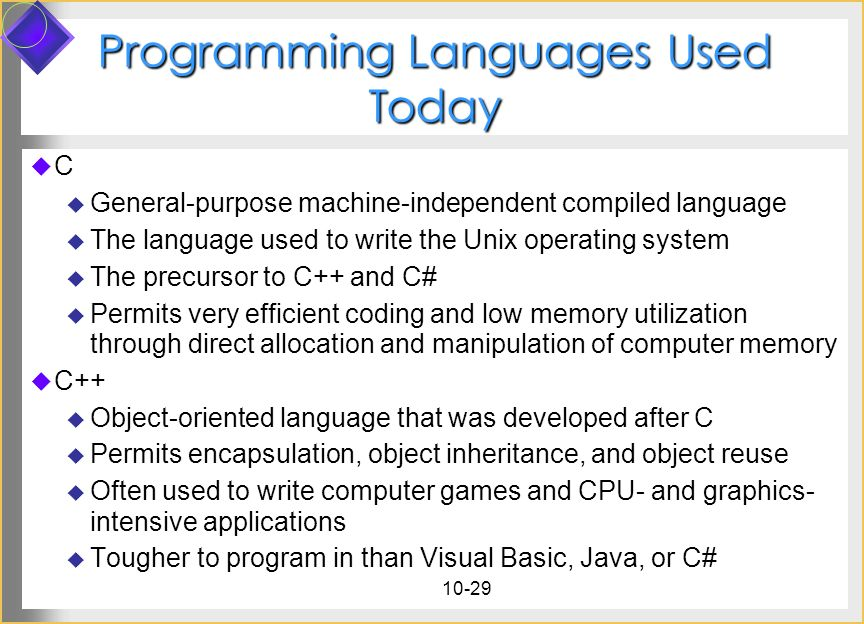 Programming Languages Used Today