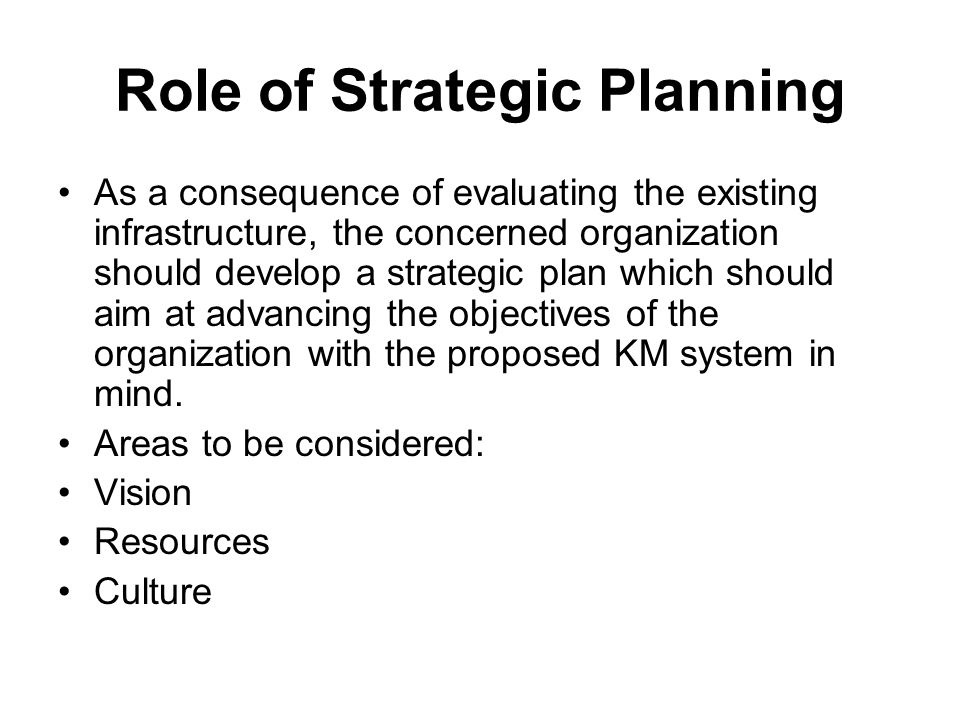 Role of Strategic Planning