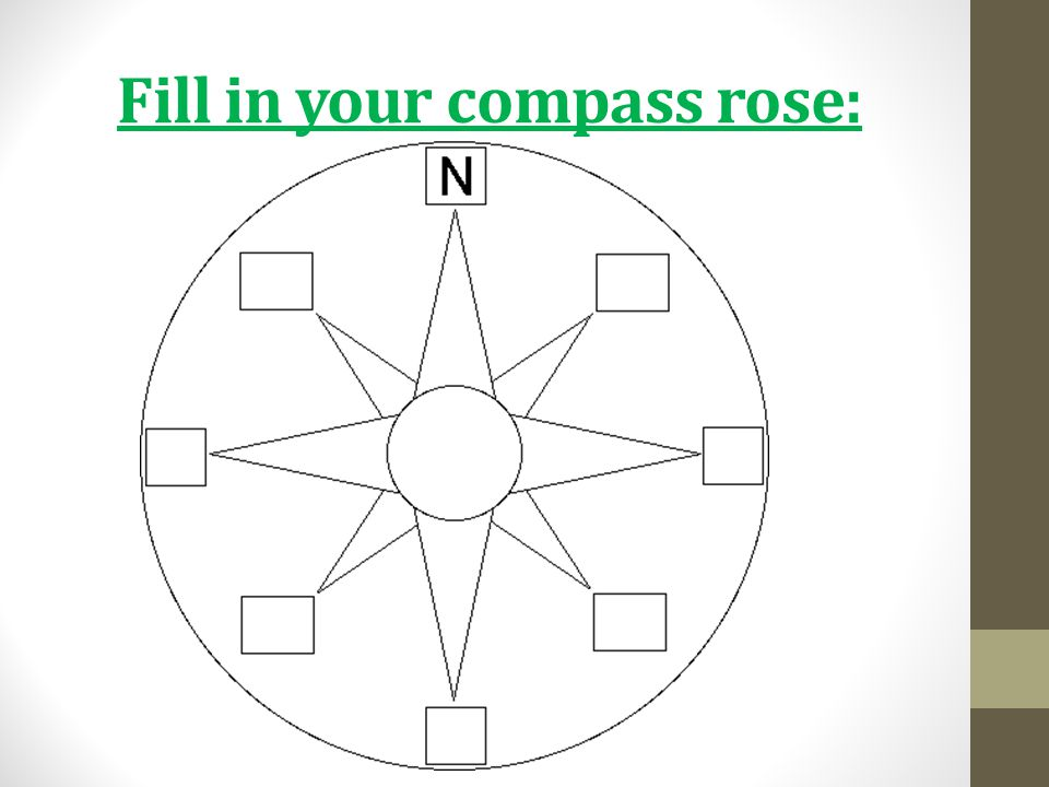 Fill in your compass rose: