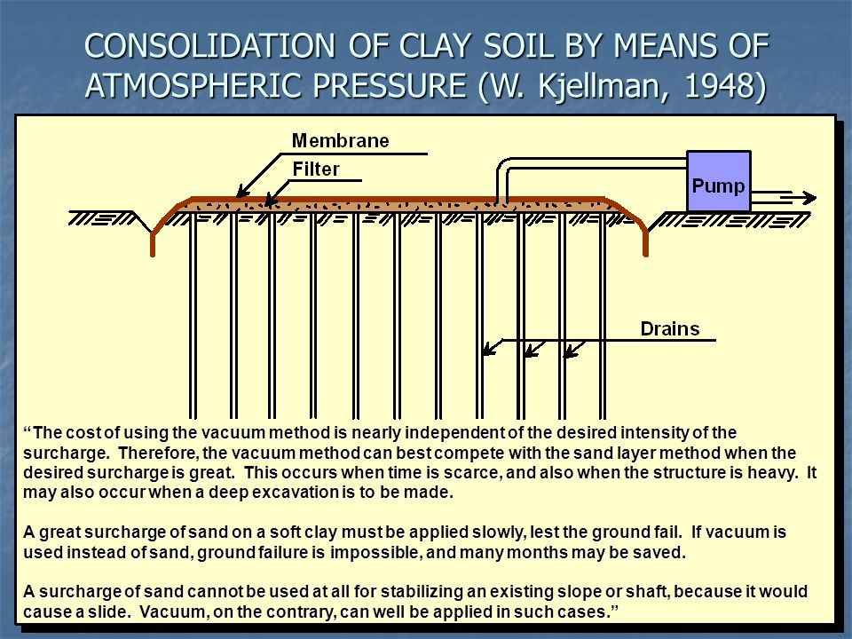 CONSOLIDATION OF CLAY SOIL BY MEANS OF ATMOSPHERIC PRESSURE (W