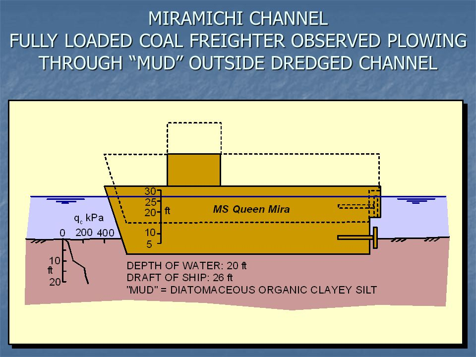 MIRAMICHI CHANNEL FULLY LOADED COAL FREIGHTER OBSERVED PLOWING THROUGH MUD OUTSIDE DREDGED CHANNEL