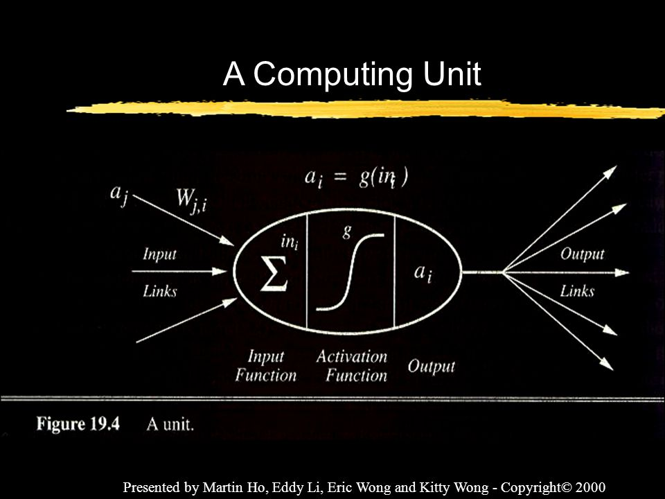 A Computing Unit Presented by Martin Ho, Eddy Li, Eric Wong and Kitty Wong - Copyright© 2000