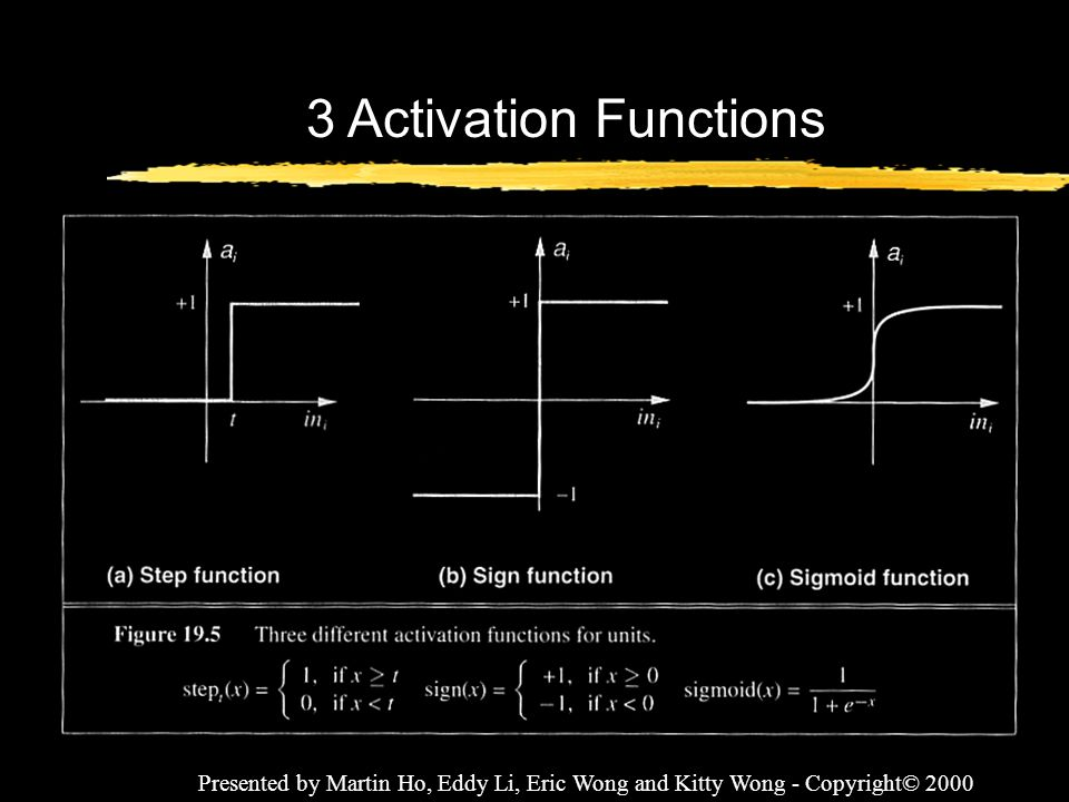 3 Activation Functions Presented by Martin Ho, Eddy Li, Eric Wong and Kitty Wong - Copyright© 2000