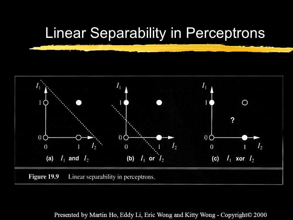 Linear Separability in Perceptrons