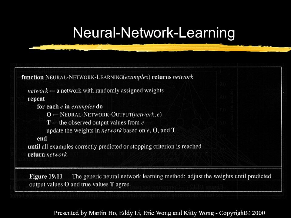 Neural-Network-Learning