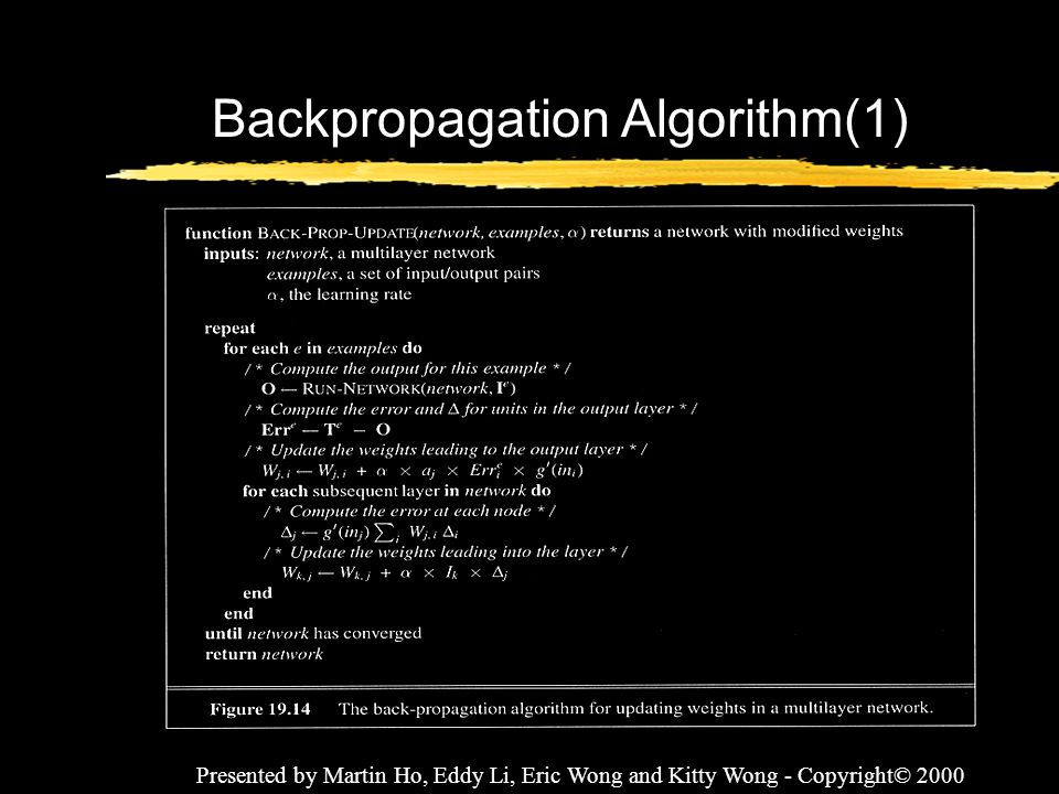 Backpropagation Algorithm(1)