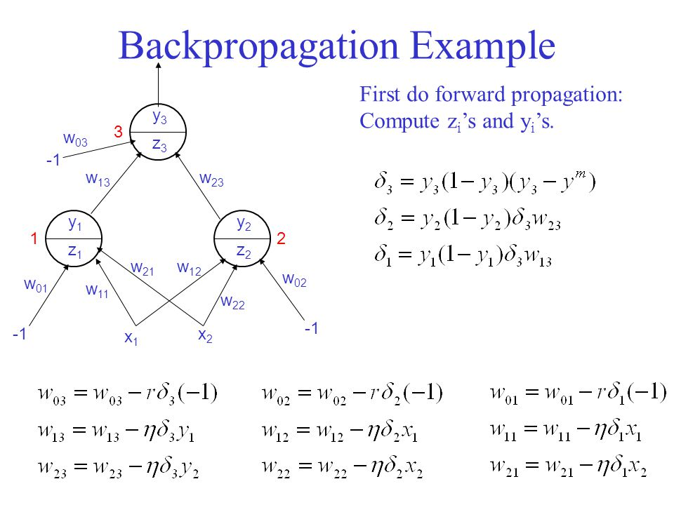 Backpropagation Example