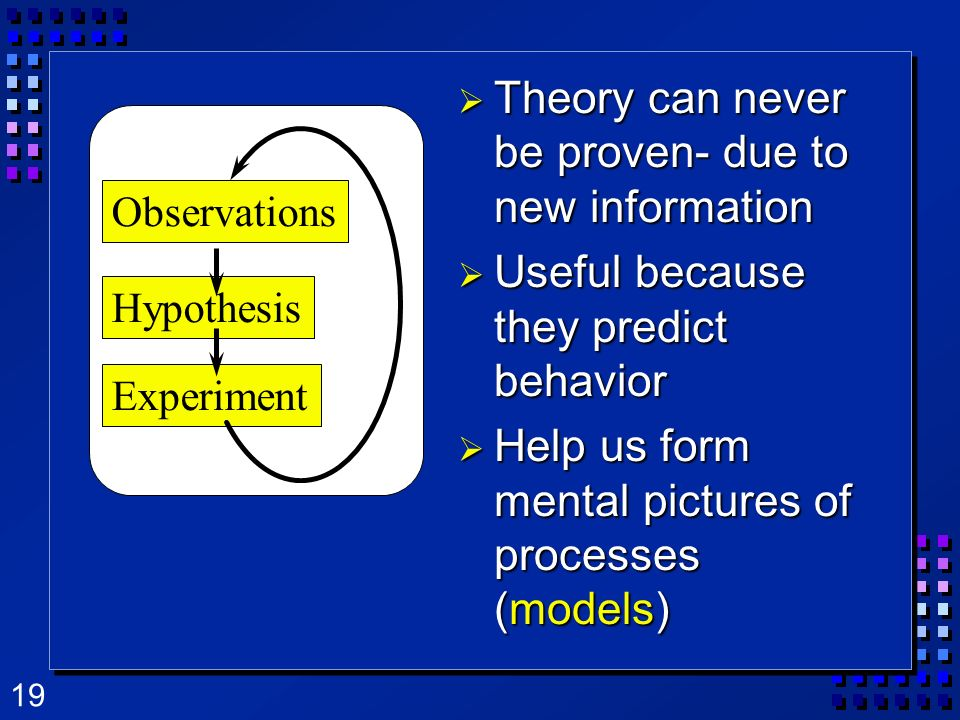 Theory can never be proven- due to new information