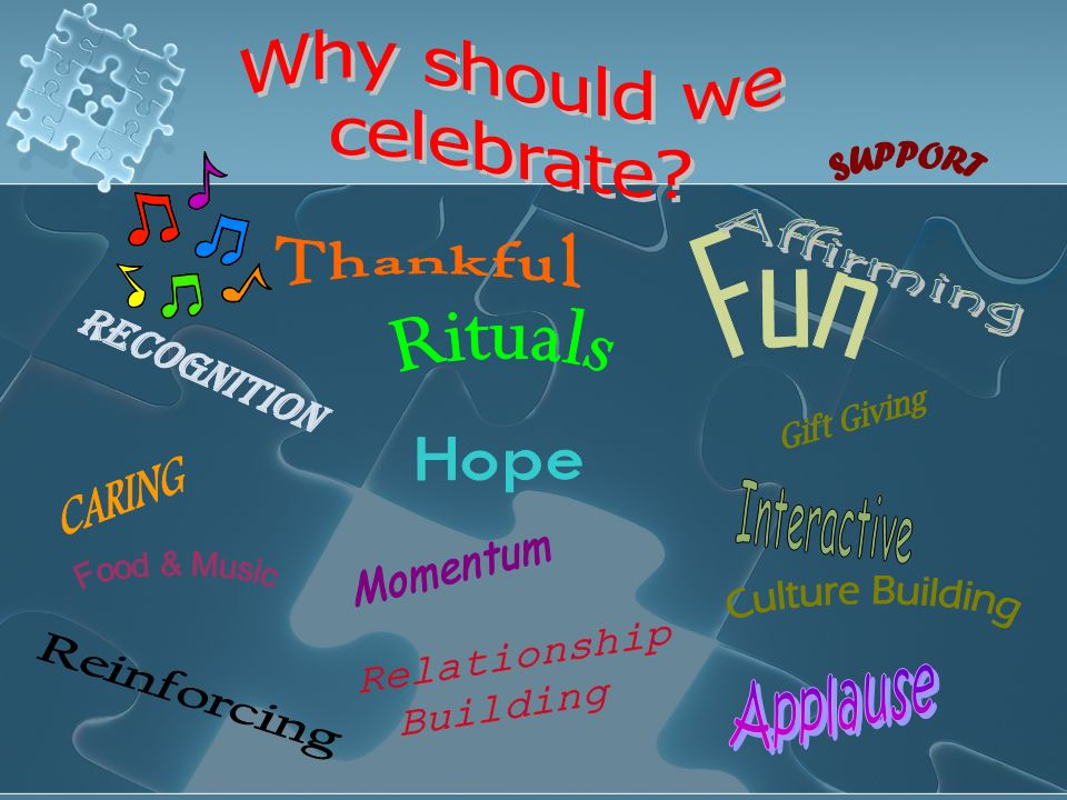 Why should we celebrate Relationship Culture Building Building