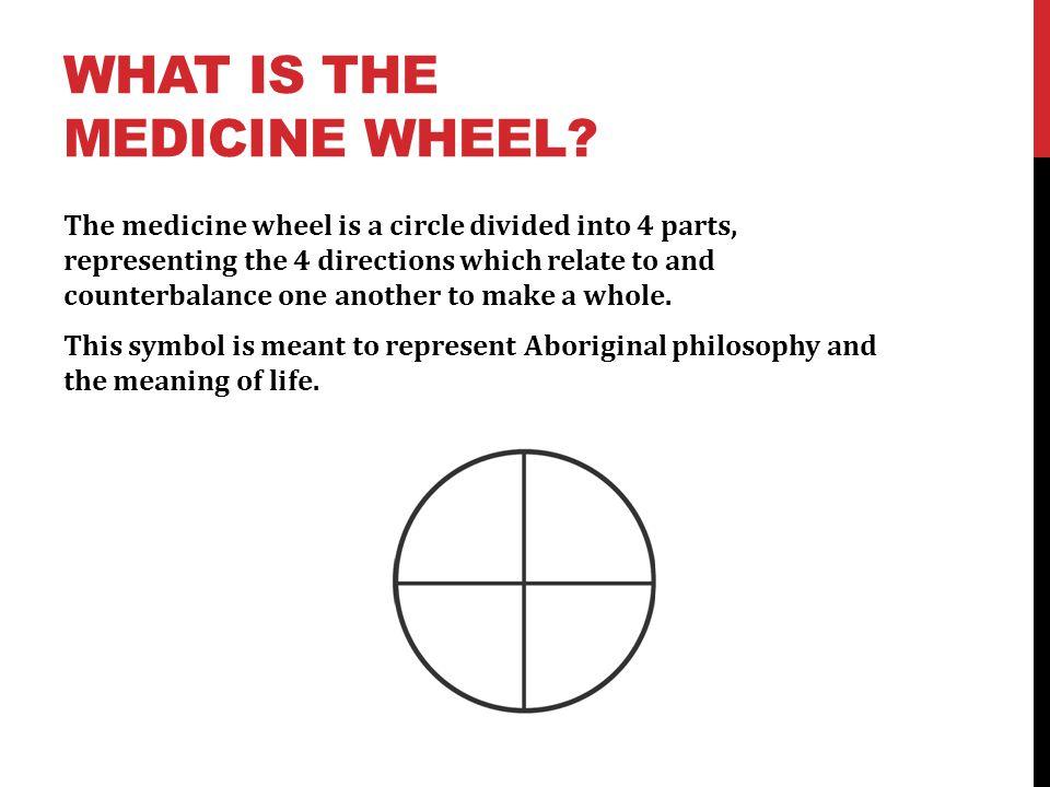 Medicine Wheel Ppt Video Online Download