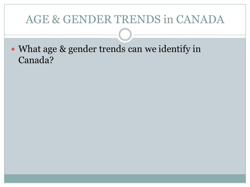 AGE & GENDER TRENDS in CANADA