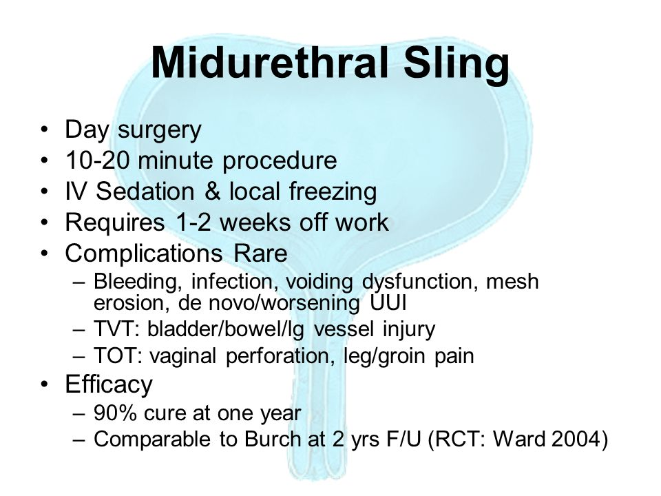 Midurethral Sling Day surgery 10-20 minute procedure