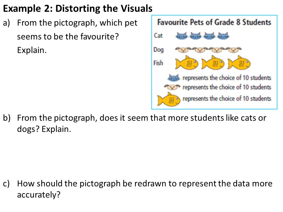 Example 2: Distorting the Visuals