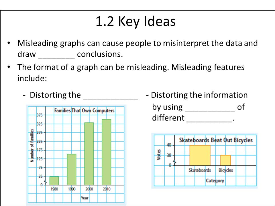 1.2 Key Ideas Misleading graphs can cause people to misinterpret the data and draw ________ conclusions.
