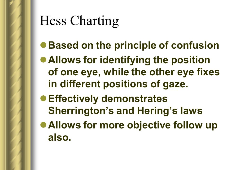 Hess Charting Based on the principle of confusion