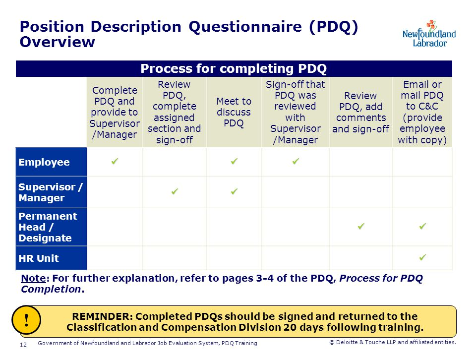 Position Description Questionnaire (PDQ) Overview