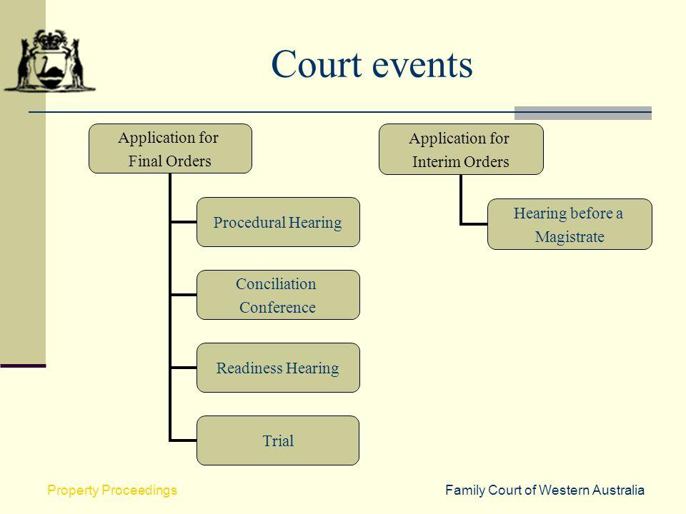 Family Court Diagram Enthusiast Wiring Diagrams