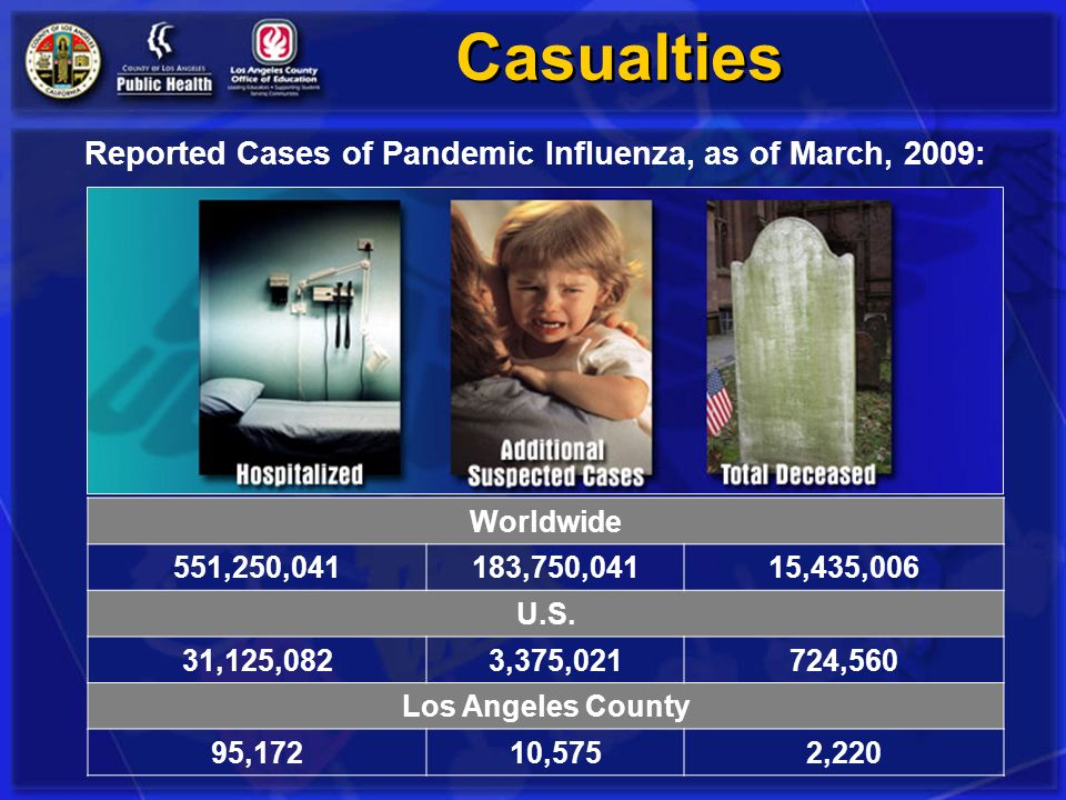 Reported Cases of Pandemic Influenza, as of March, 2009: