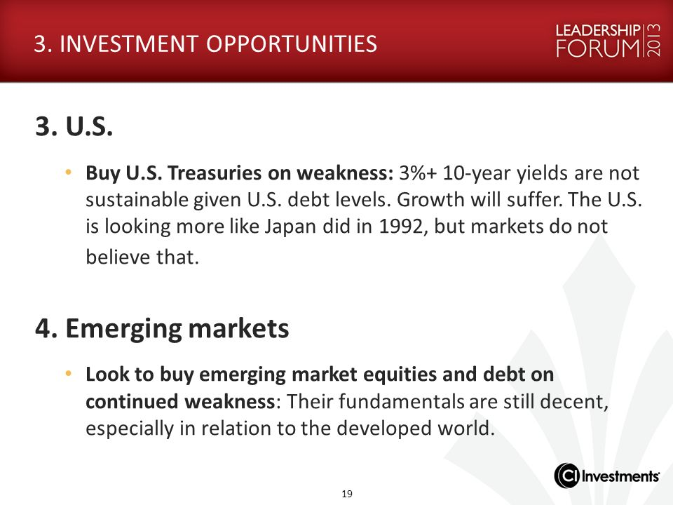 3. U.S. 4. Emerging markets 3. INVESTMENT OPPORTUNITIES
