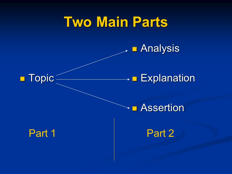 Two Main Parts Topic Analysis Explanation Assertion Part 1 Part 2