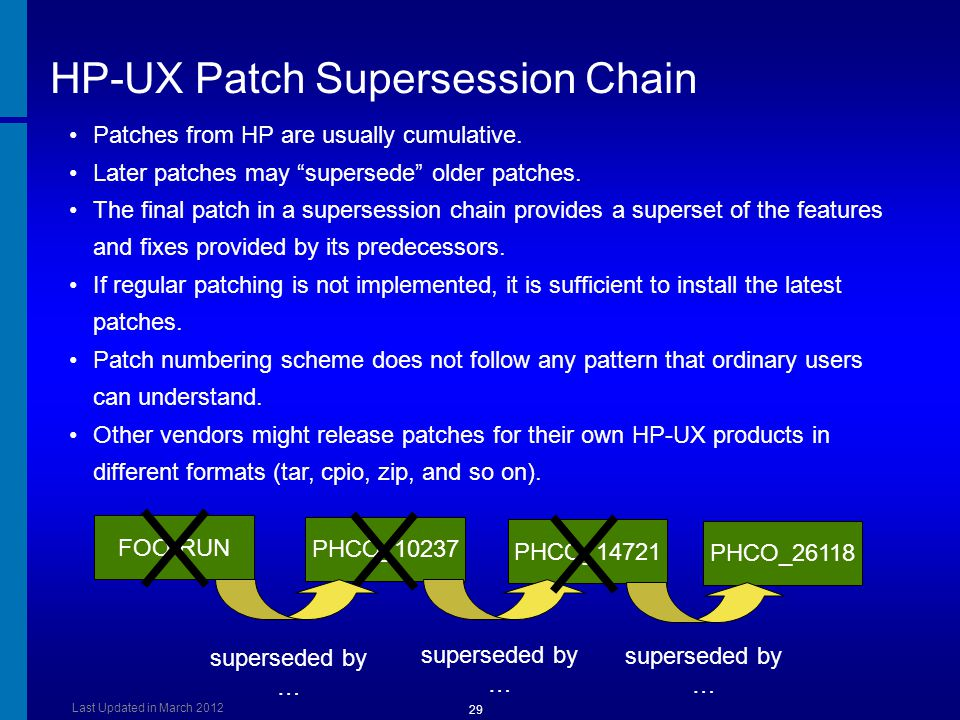 HP-UX Patch Supersession Chain