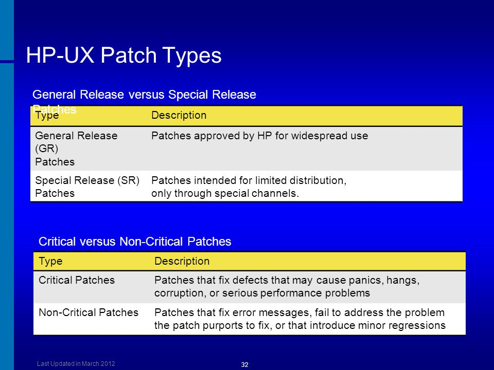HP-UX Patch Types General Release versus Special Release Patches
