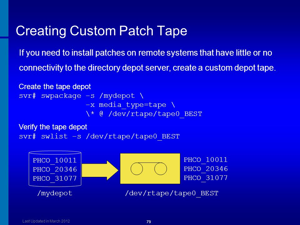 Creating Custom Patch Tape