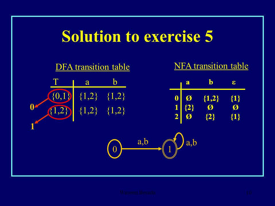 Solution to exercise 5 DFA transition table NFA transition table T a b