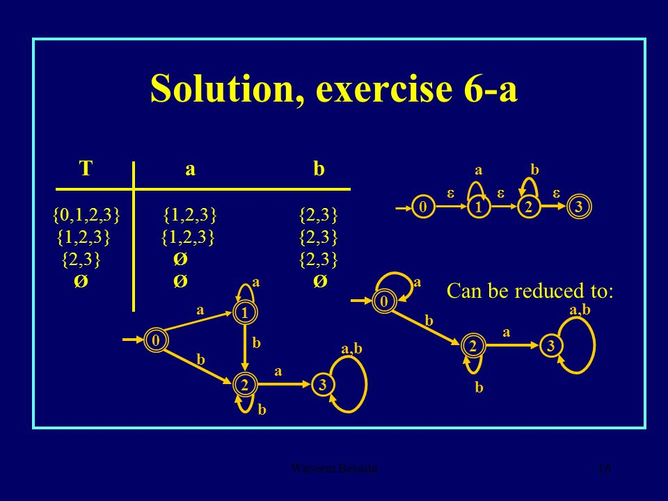 Solution, exercise 6-a T a b Can be reduced to: