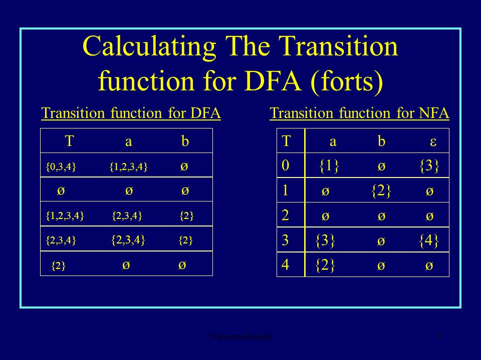 Calculating The Transition function for DFA (forts)