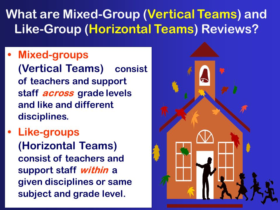 What are Mixed-Group (Vertical Teams) and Like-Group (Horizontal Teams) Reviews