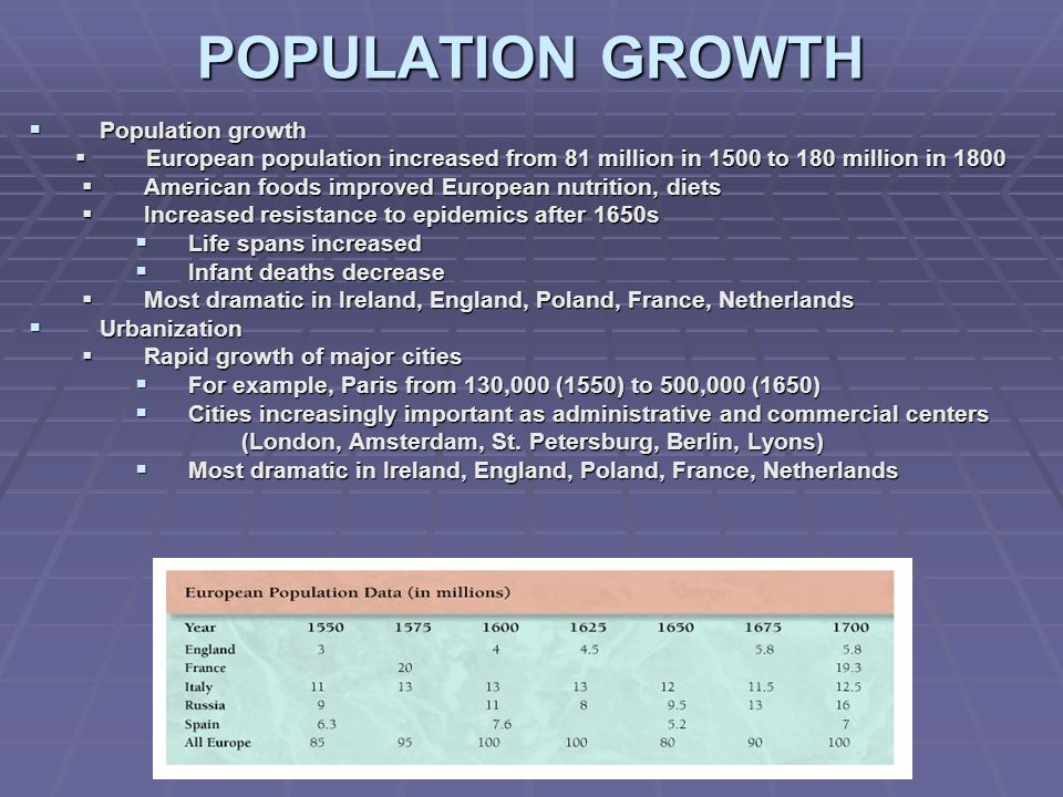 POPULATION GROWTH Population growth