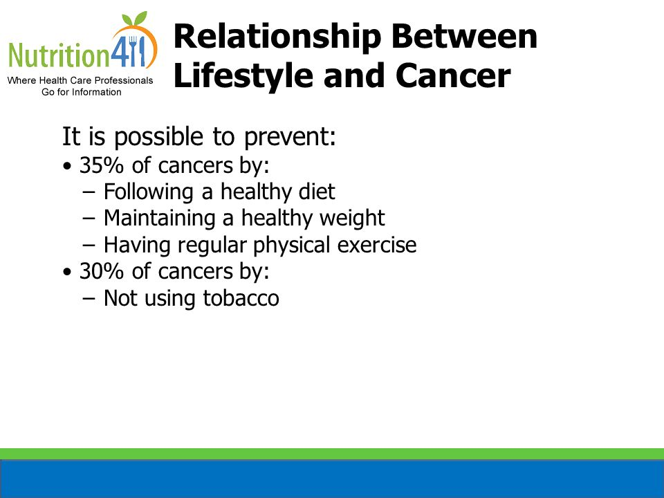 Relationship Between Lifestyle and Cancer